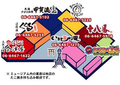 Takoyaki Museum Floor Map